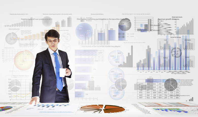 Controlling Strategy Business Analytics